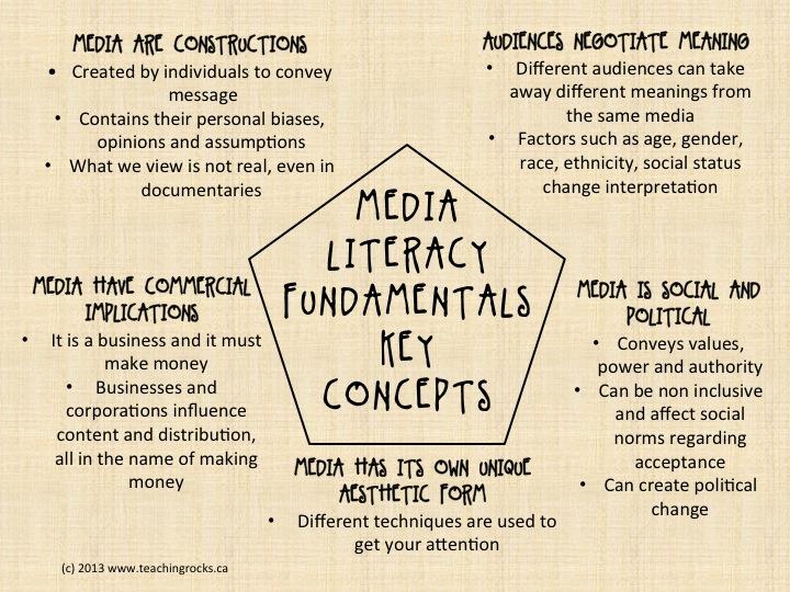 Catalyst Radio: Media Literacy   The Rapidian