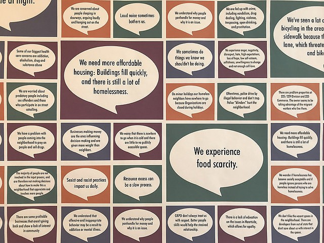 Resident feedback from the Heartside Listening Sessions that took place in Fall-Winter 2017 and now include 7 working groups