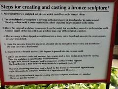 The process of making a bronze sculpture, sign beside the sculpture